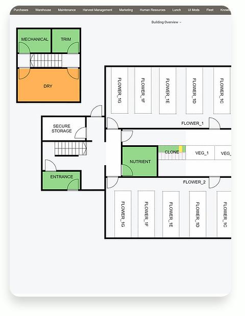 Canobi Sentinel